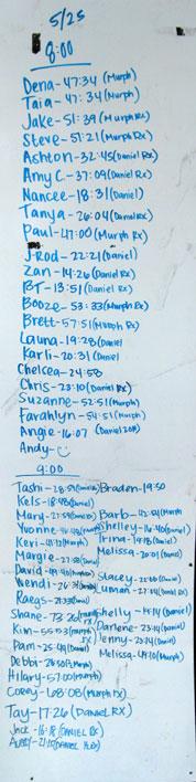 5-25-09 CFCV Score Card