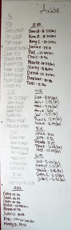 CFCV Annie Scorecard 9-24-09